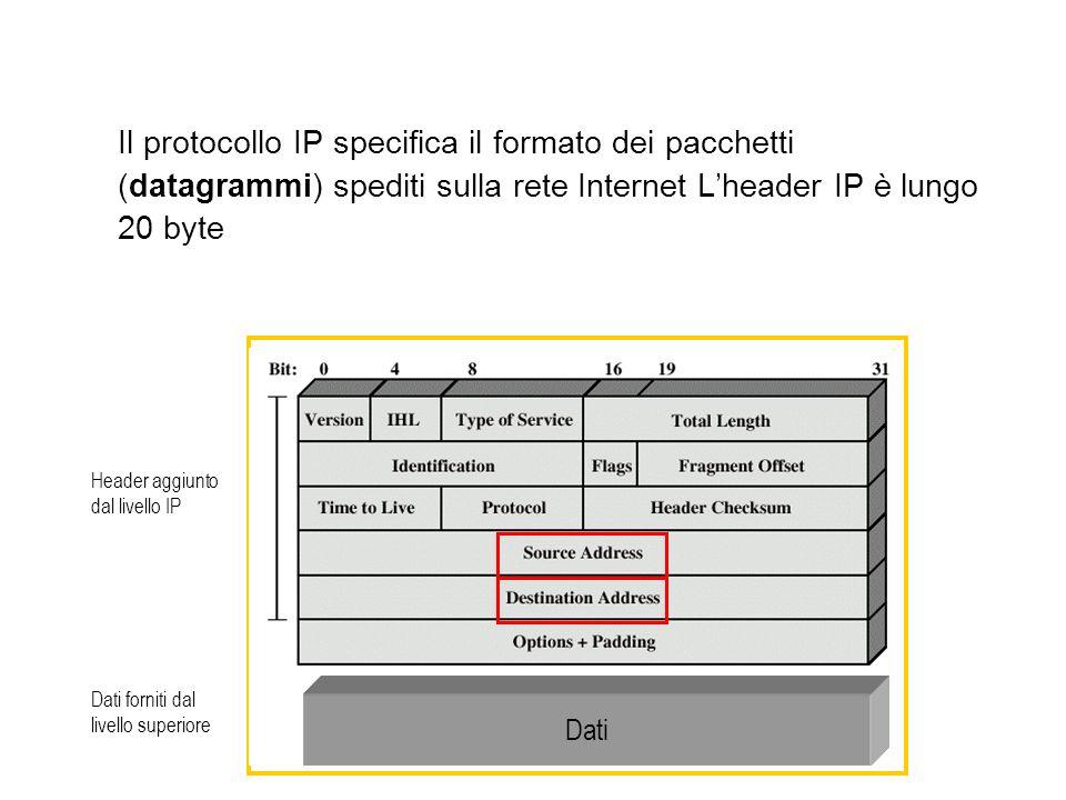 Il protocollo IP specifica il formato dei pacchetti (datagrammi) spediti sulla rete Internet L'header IP è lungo 20 byte