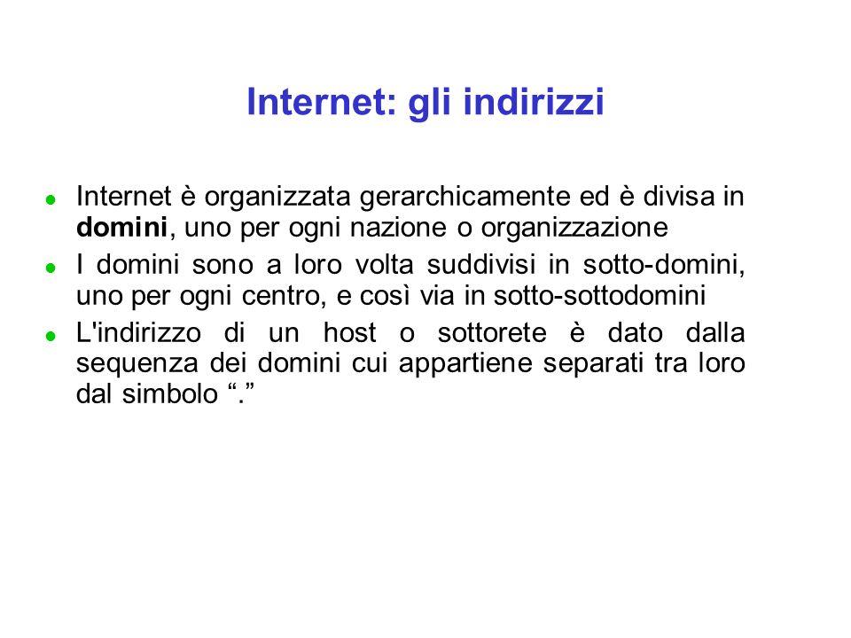 Internet: gli indirizzi