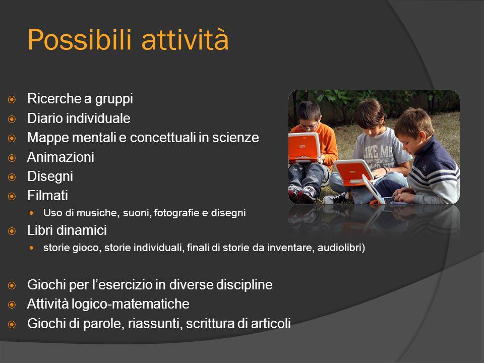 Possibili attività Ricerche a gruppi Diario individuale
