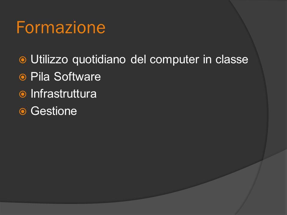 Formazione Utilizzo quotidiano del computer in classe Pila Software