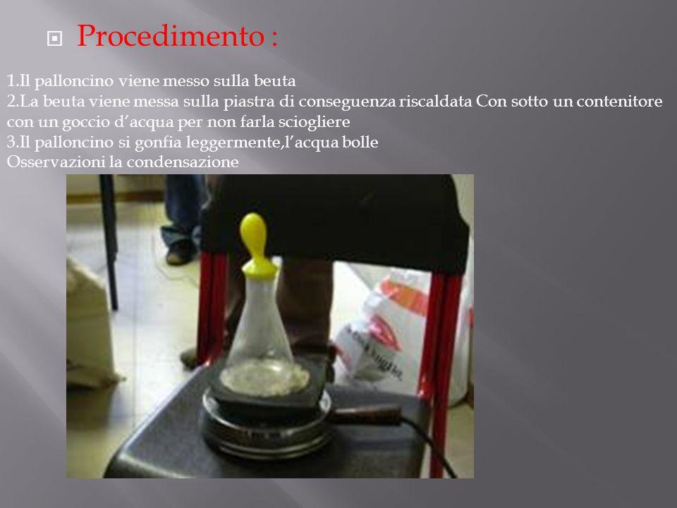 Procedimento : 1.Il palloncino viene messo sulla beuta