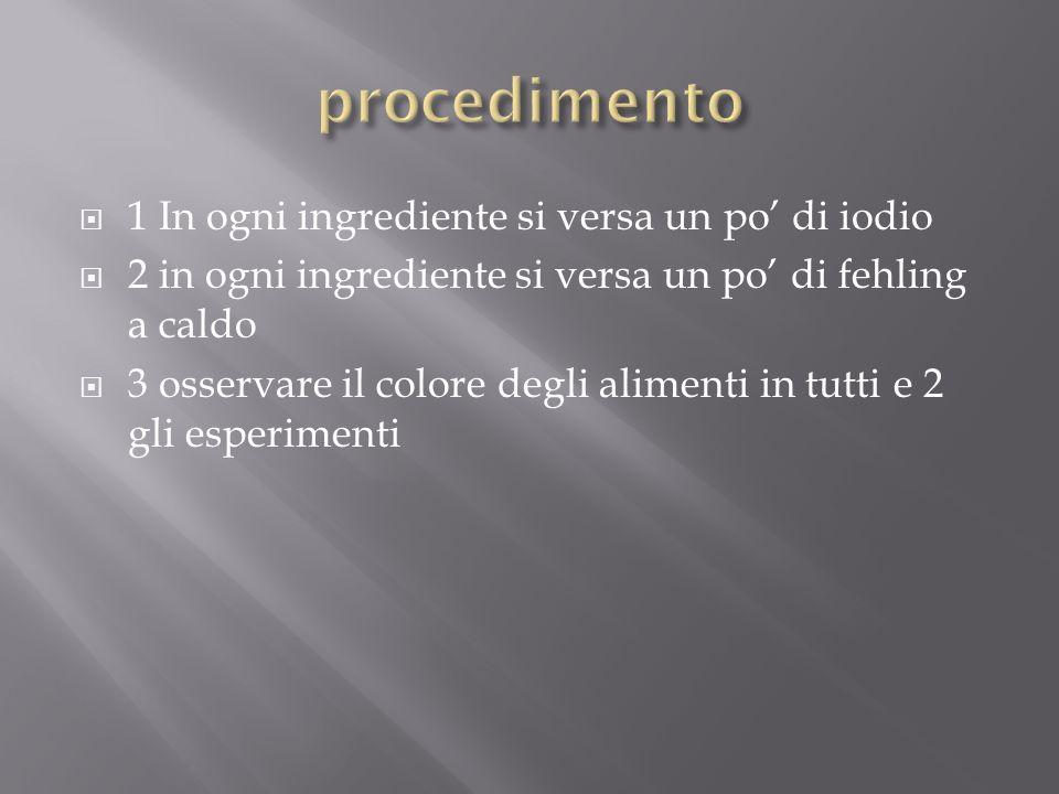 procedimento 1 In ogni ingrediente si versa un po' di iodio