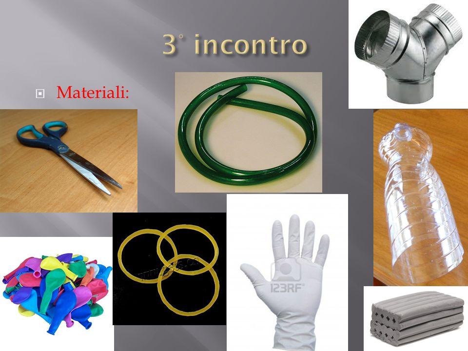 3° incontro Materiali: