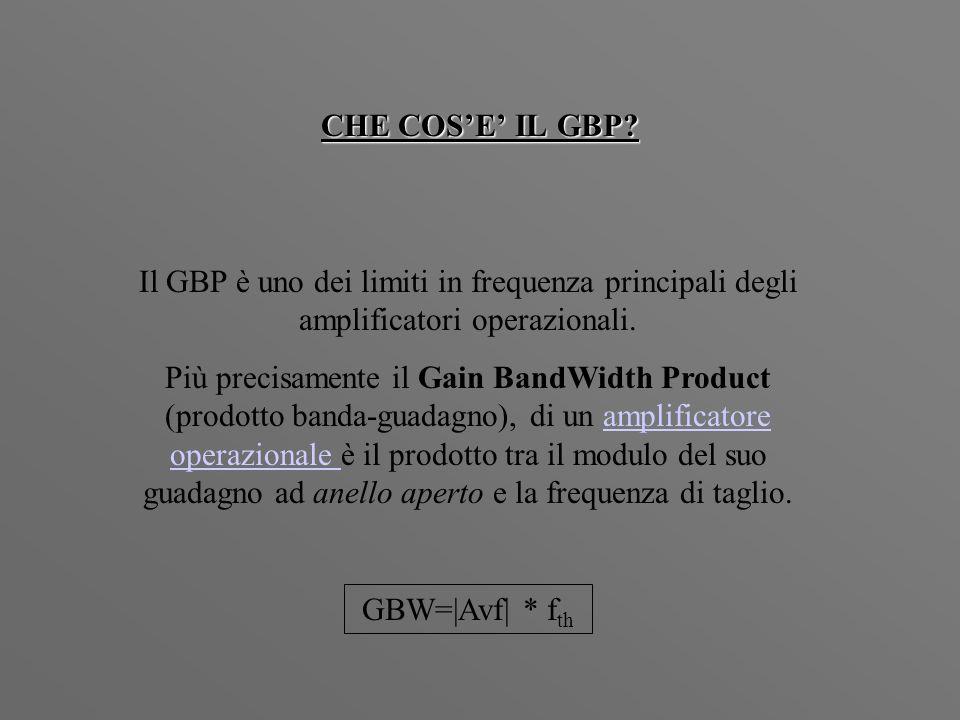 CHE COS'E' IL GBP Il GBP è uno dei limiti in frequenza principali degli amplificatori operazionali.