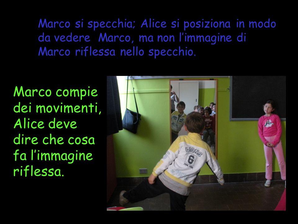 Marco si specchia; Alice si posiziona in modo da vedere Marco, ma non l'immagine di Marco riflessa nello specchio.