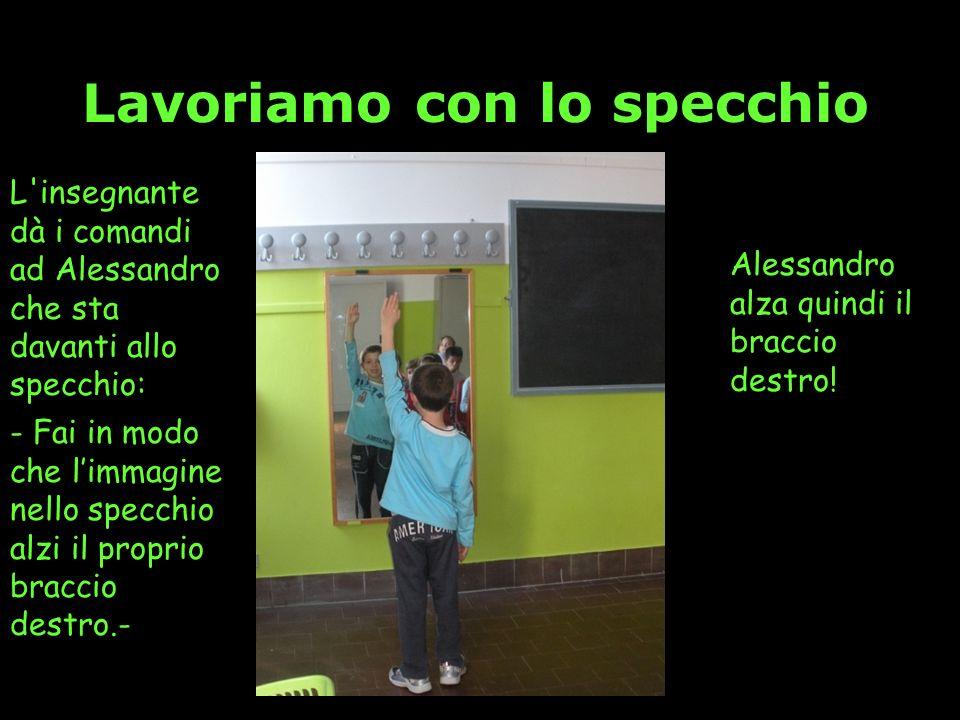 Progetto astronomia ppt scaricare - L immagine allo specchio streaming ...