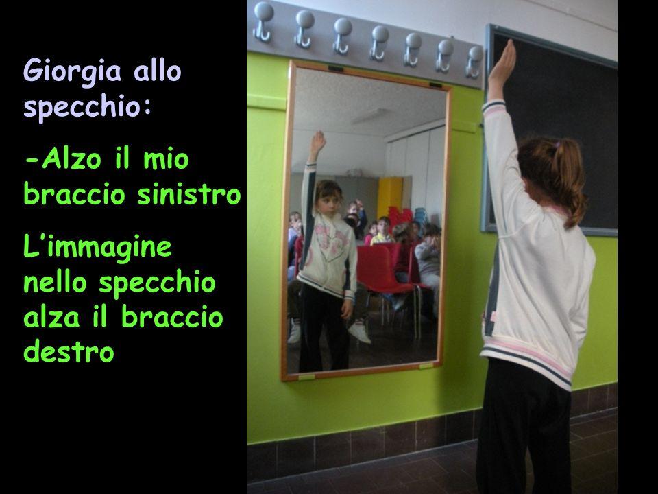 Giorgia allo specchio: