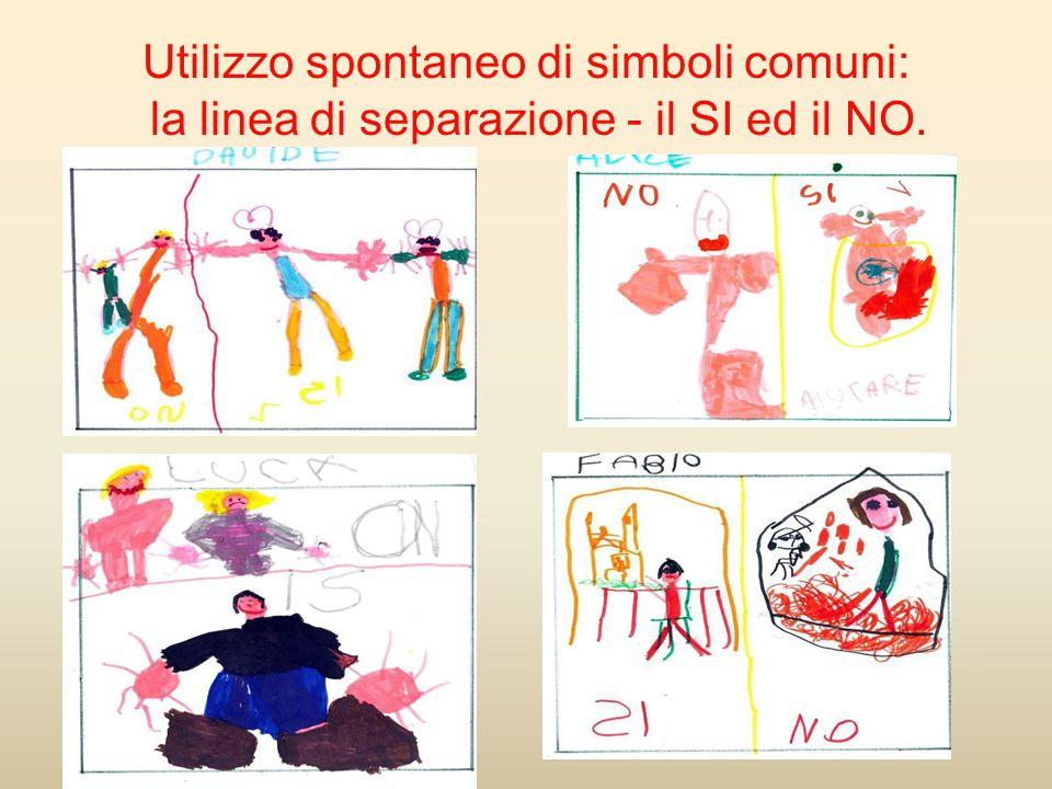 Utilizzo spontaneo di simboli comuni: la linea di separazione - il SI ed il NO.