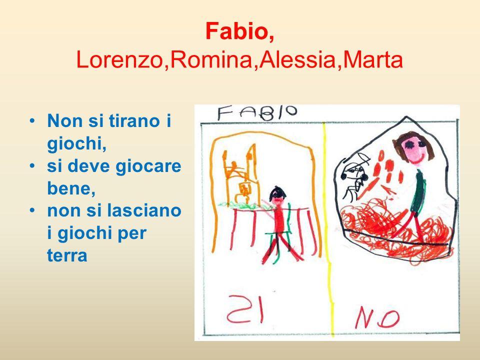 Fabio, Lorenzo,Romina,Alessia,Marta