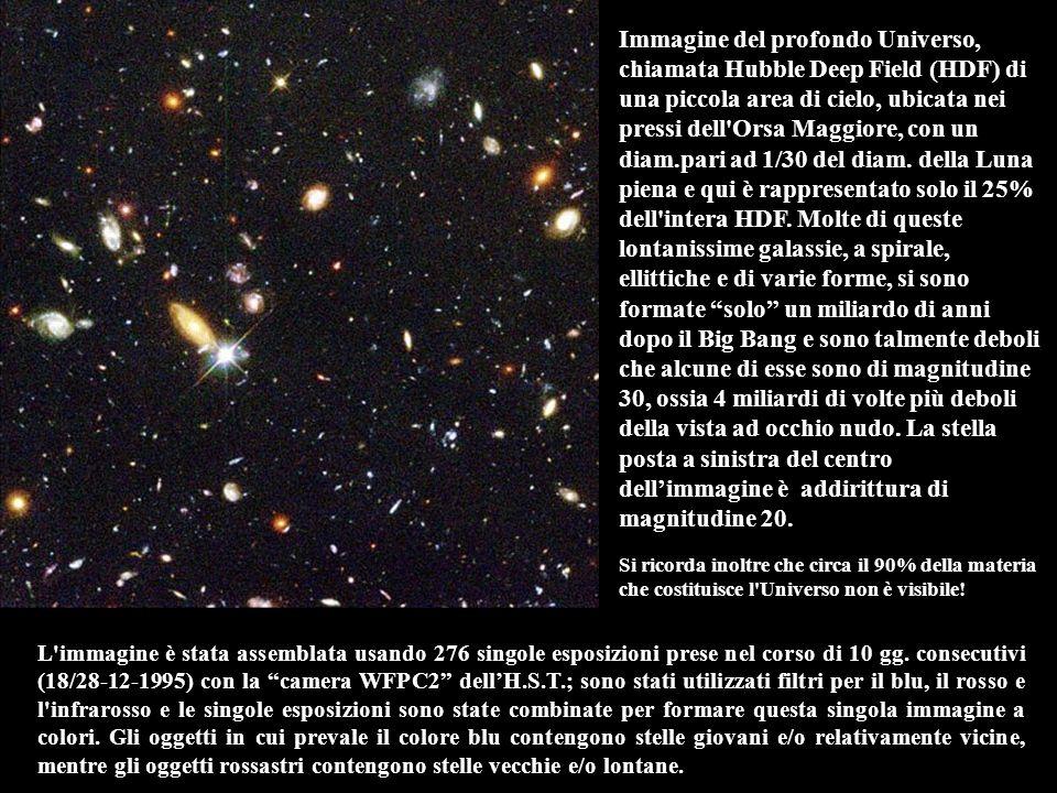 Immagine del profondo Universo, chiamata Hubble Deep Field (HDF) di una piccola area di cielo, ubicata nei pressi dell Orsa Maggiore, con un diam.pari ad 1/30 del diam. della Luna piena e qui è rappresentato solo il 25% dell intera HDF. Molte di queste lontanissime galassie, a spirale, ellittiche e di varie forme, si sono formate solo un miliardo di anni dopo il Big Bang e sono talmente deboli che alcune di esse sono di magnitudine 30, ossia 4 miliardi di volte più deboli della vista ad occhio nudo. La stella posta a sinistra del centro dell'immagine è addirittura di magnitudine 20.
