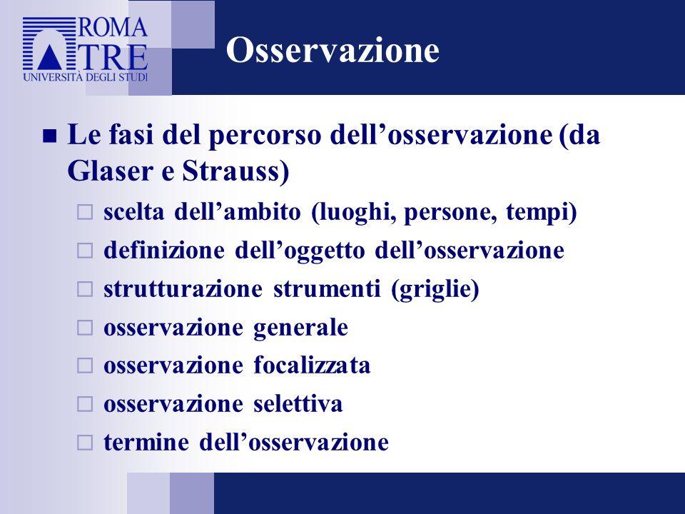Osservazione Le fasi del percorso dell'osservazione (da Glaser e Strauss) scelta dell'ambito (luoghi, persone, tempi)
