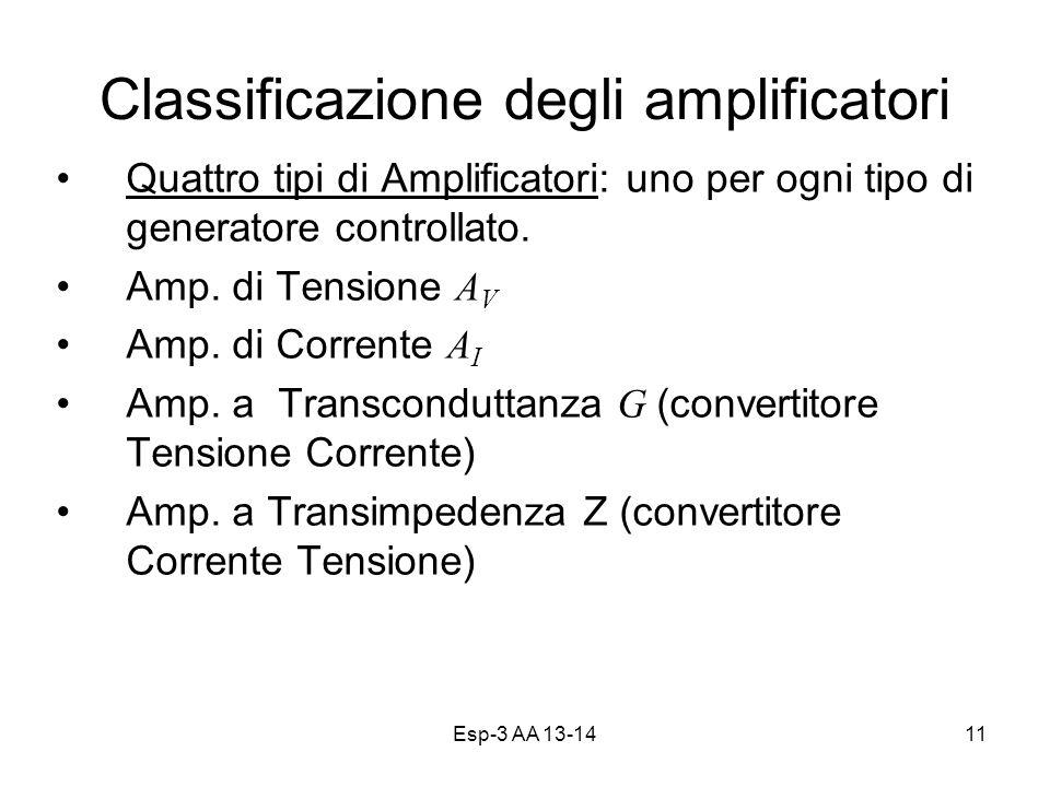 Classificazione degli amplificatori