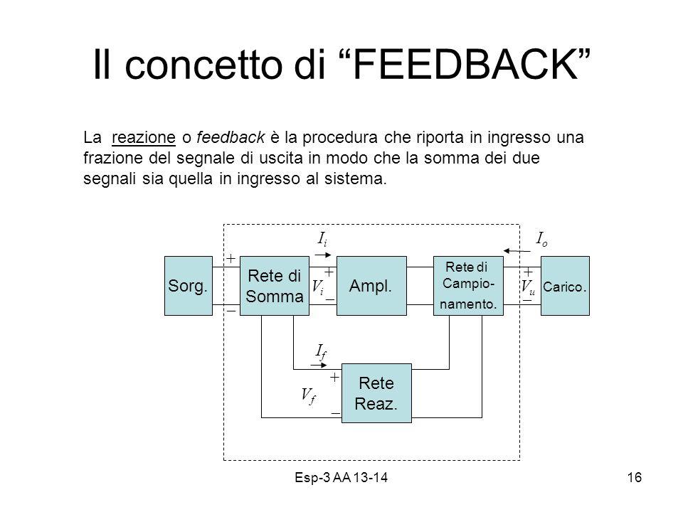 Il concetto di FEEDBACK