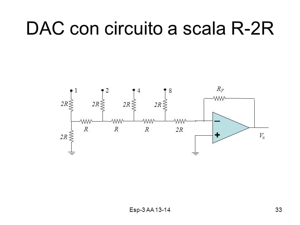 DAC con circuito a scala R-2R