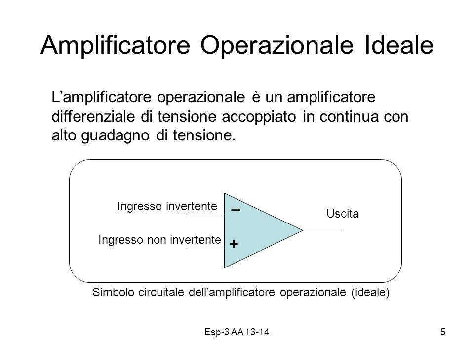 Amplificatore Operazionale Ideale