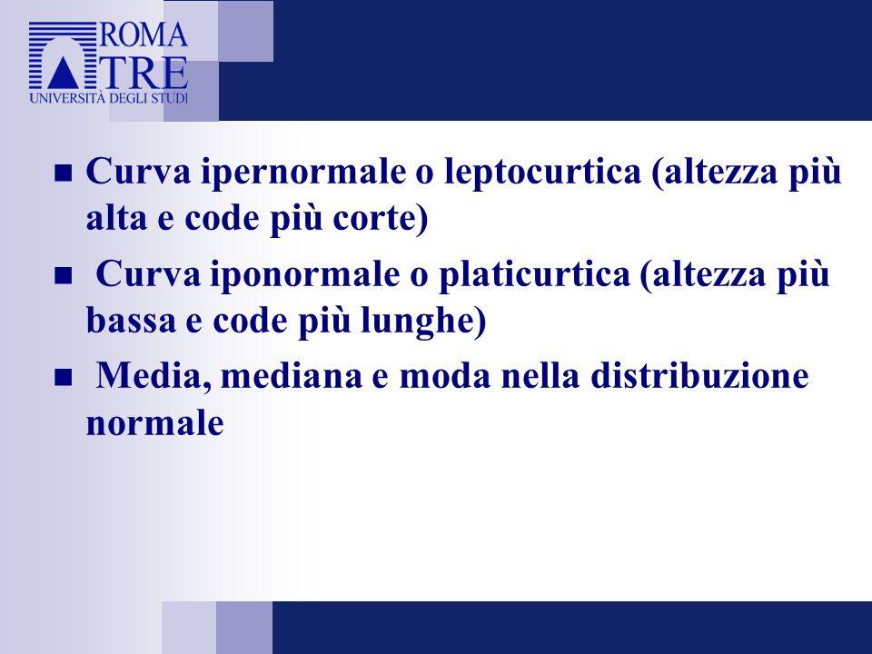 Curva ipernormale o leptocurtica (altezza più alta e code più corte)