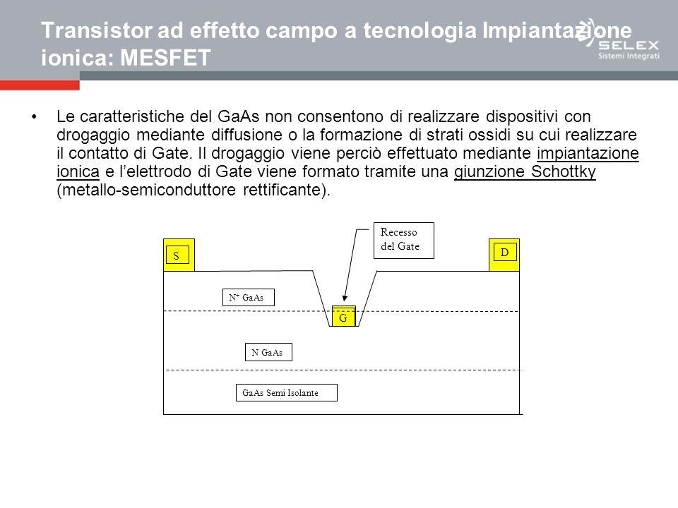 Transistor ad effetto campo a tecnologia Impiantazione ionica: MESFET