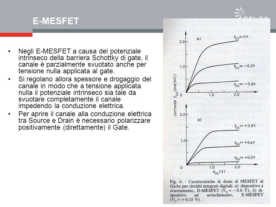 E-MESFET