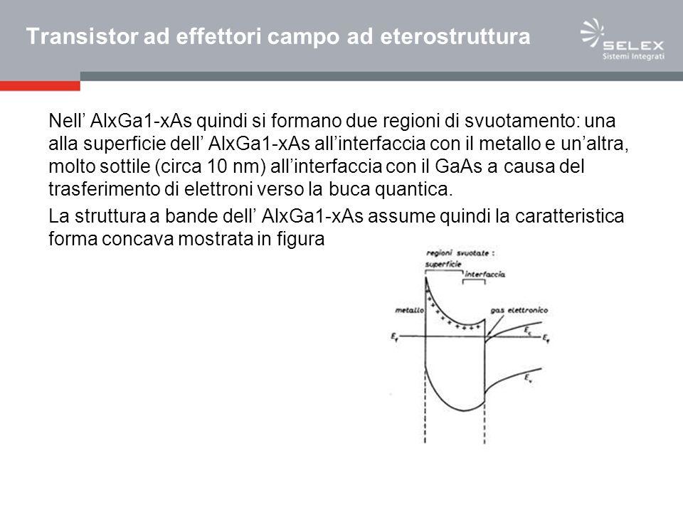 Transistor ad effettori campo ad eterostruttura