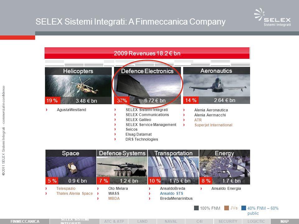 SELEX Sistemi Integrati: A Finmeccanica Company