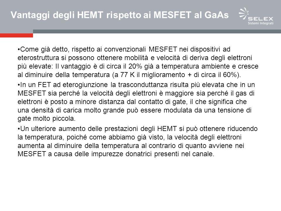 Vantaggi degli HEMT rispetto ai MESFET al GaAs