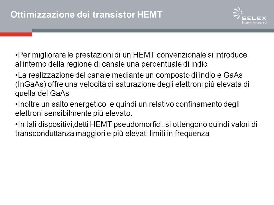 Ottimizzazione dei transistor HEMT