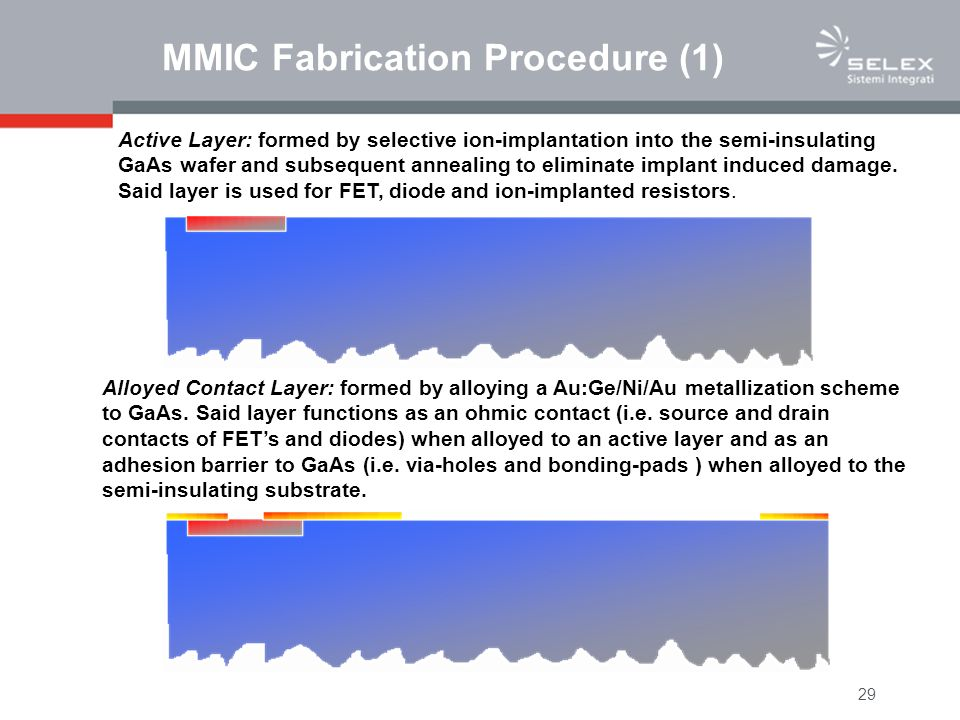MMIC Fabrication Procedure (1)