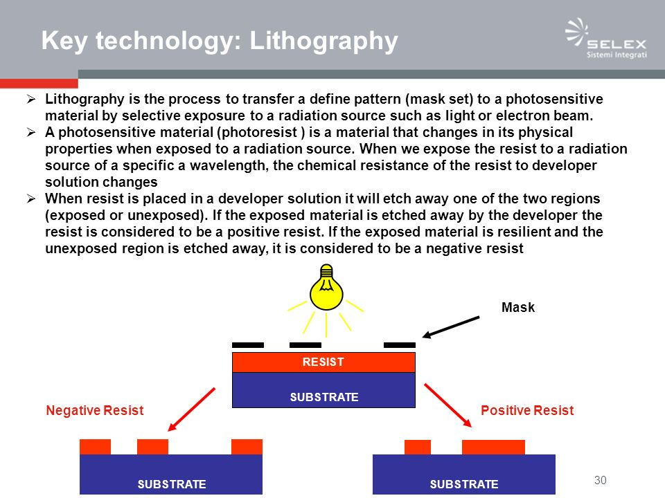 Key technology: Lithography