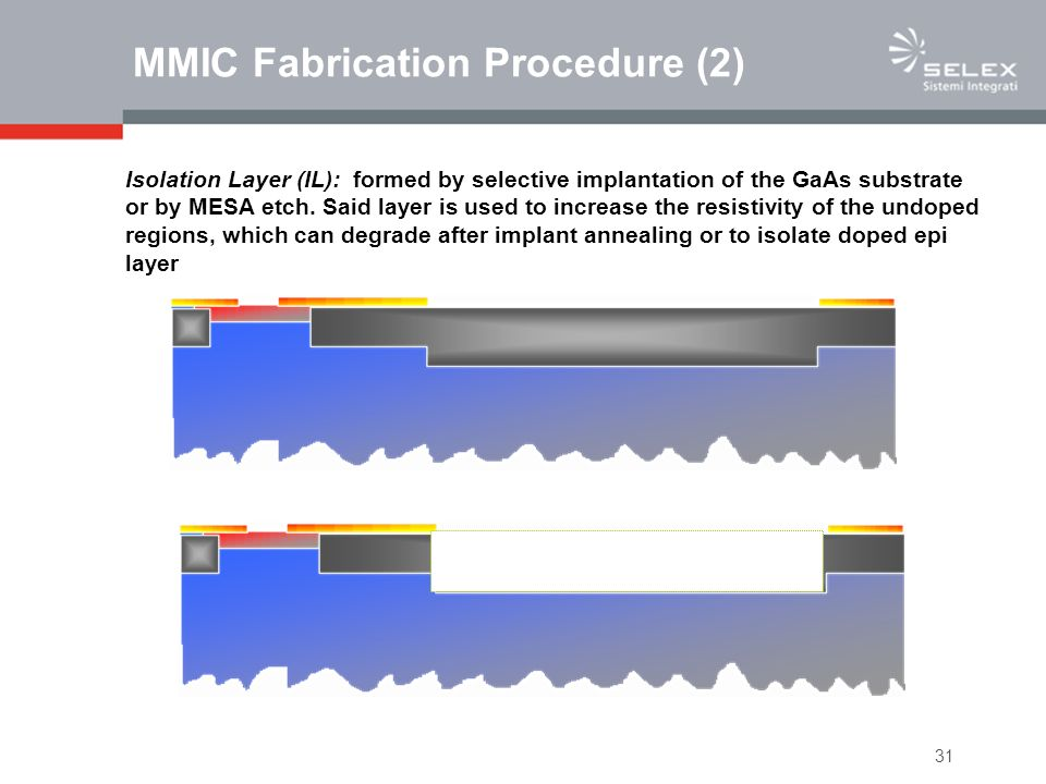 MMIC Fabrication Procedure (2)