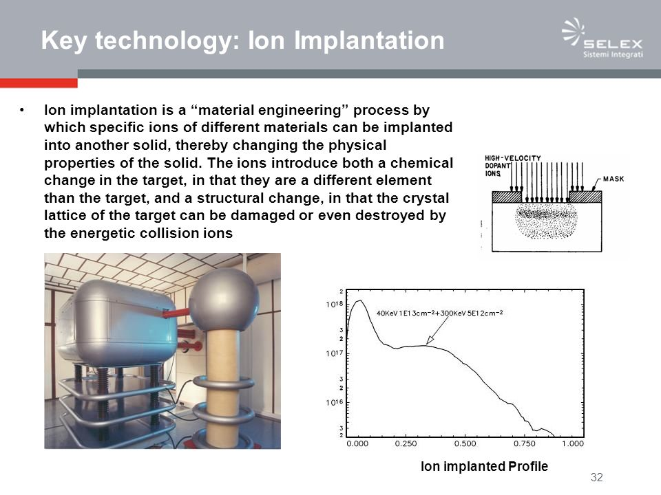 Key technology: Ion Implantation