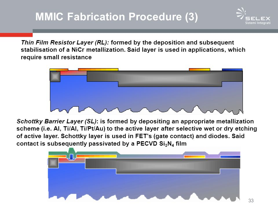 MMIC Fabrication Procedure (3)