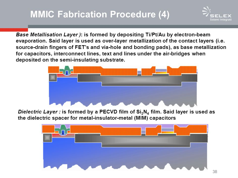 MMIC Fabrication Procedure (4)