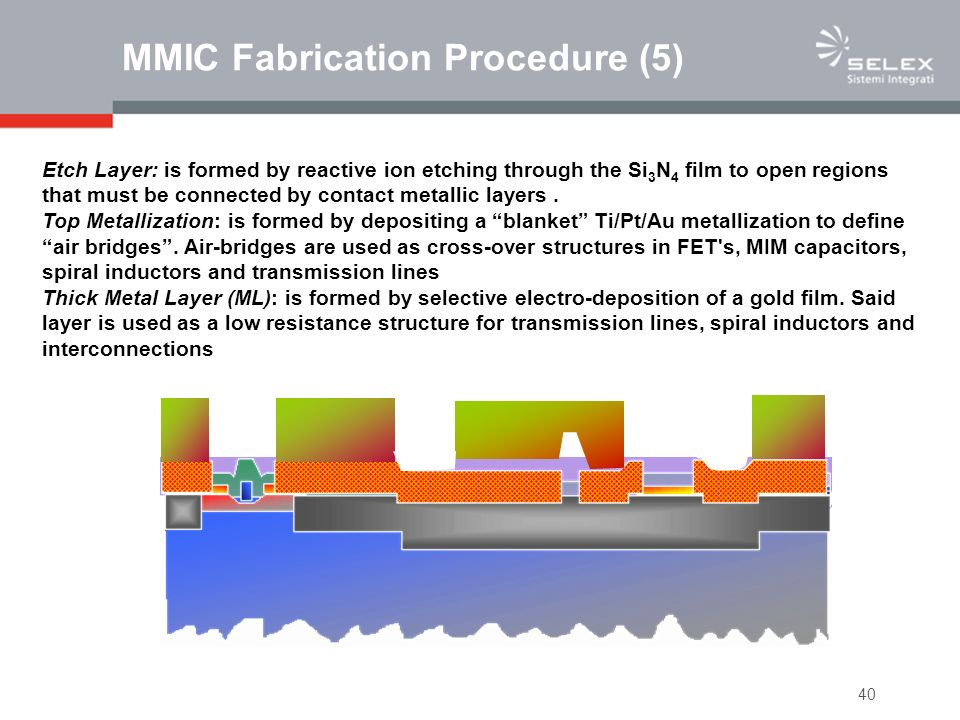 MMIC Fabrication Procedure (5)