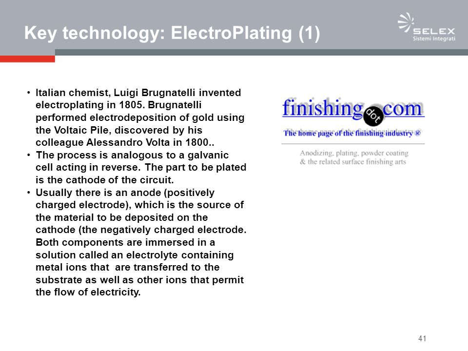 Key technology: ElectroPlating (1)