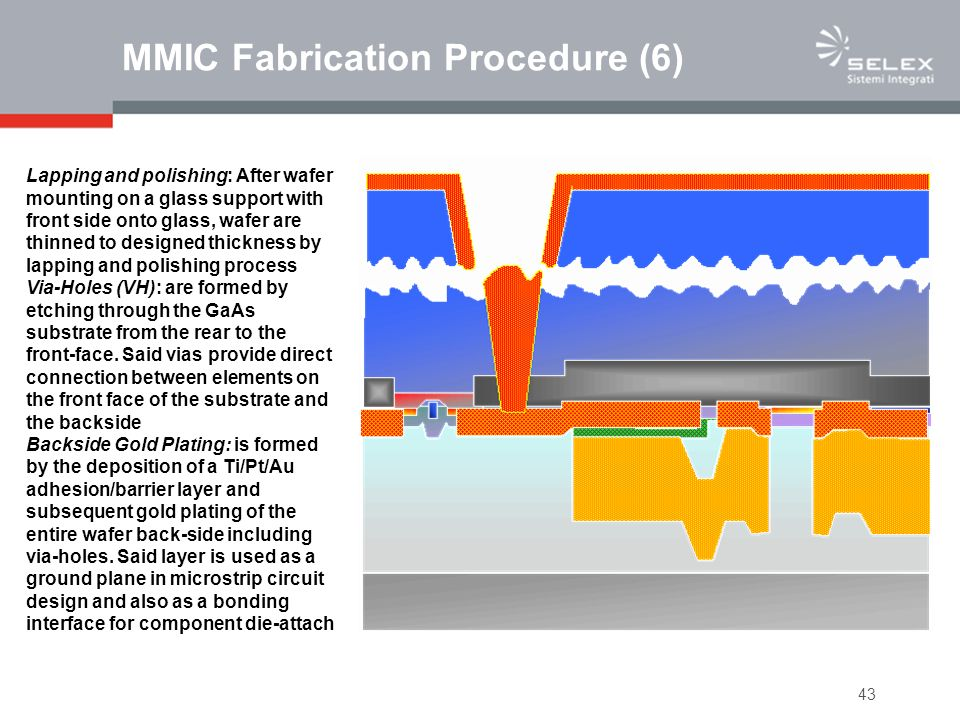 MMIC Fabrication Procedure (6)