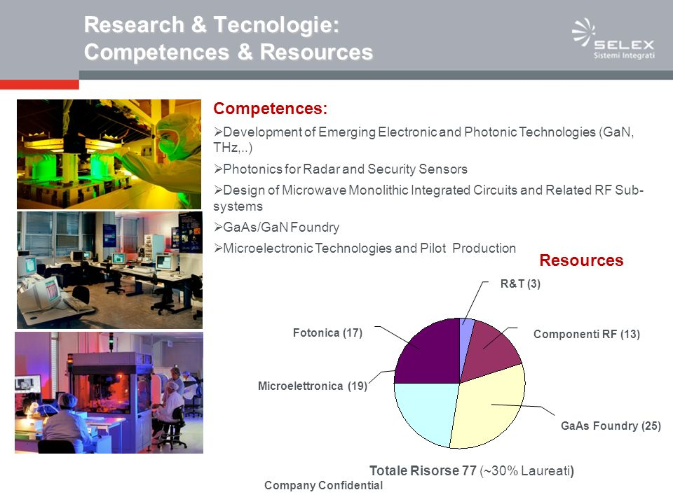 Research & Tecnologie: Competences & Resources