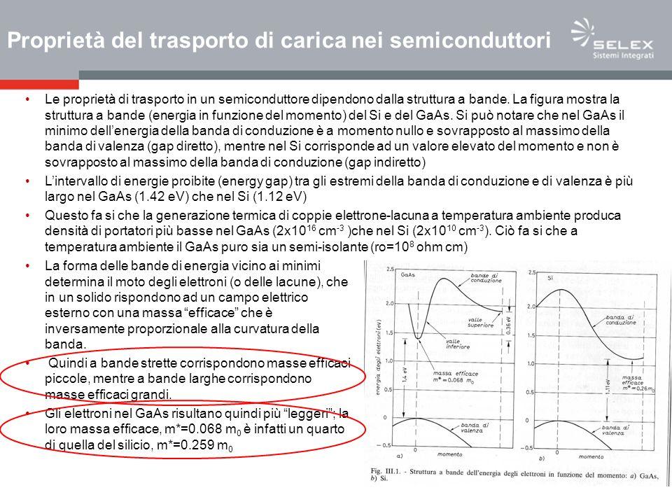 Proprietà del trasporto di carica nei semiconduttori