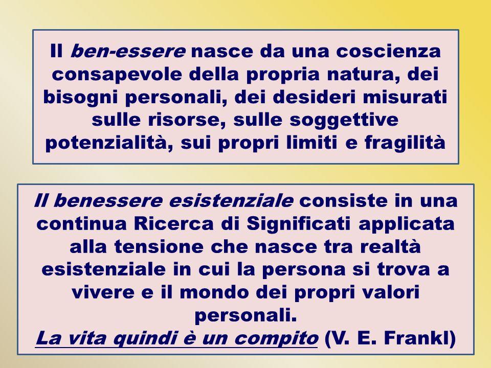 Il ben-essere nasce da una coscienza consapevole della propria natura, dei bisogni personali, dei desideri misurati sulle risorse, sulle soggettive potenzialità, sui propri limiti e fragilità