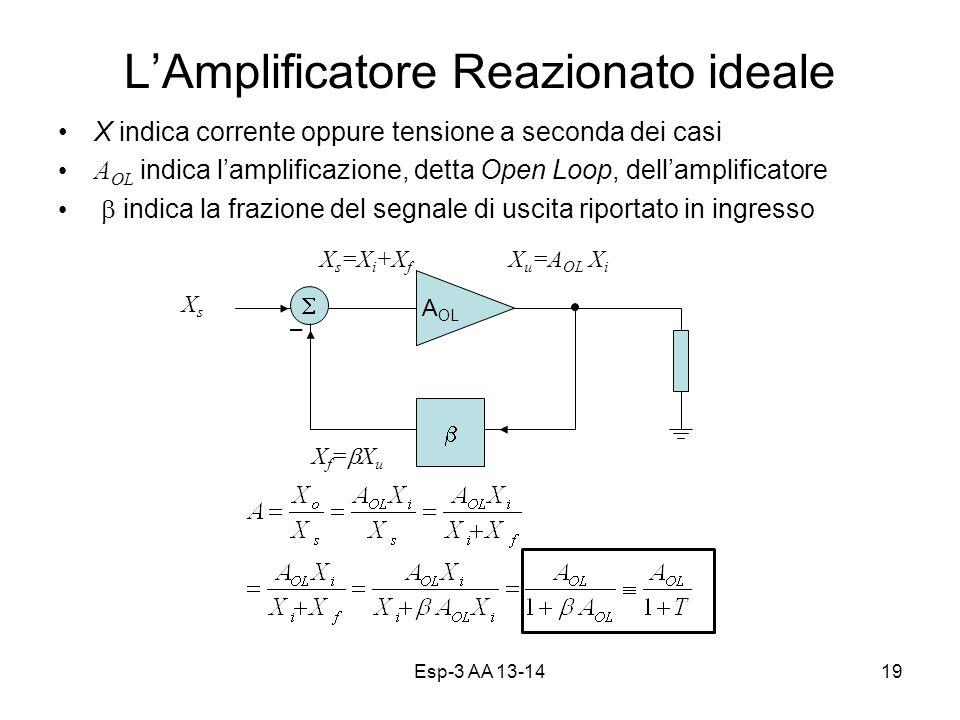 L'Amplificatore Reazionato ideale