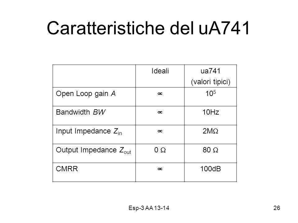 Caratteristiche del uA741