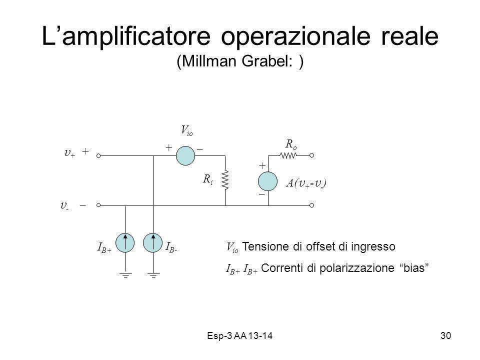 L'amplificatore operazionale reale (Millman Grabel: )