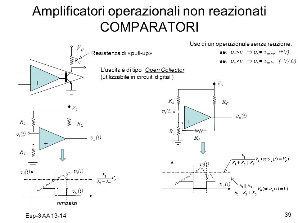 Amplificatori operazionali non reazionati COMPARATORI