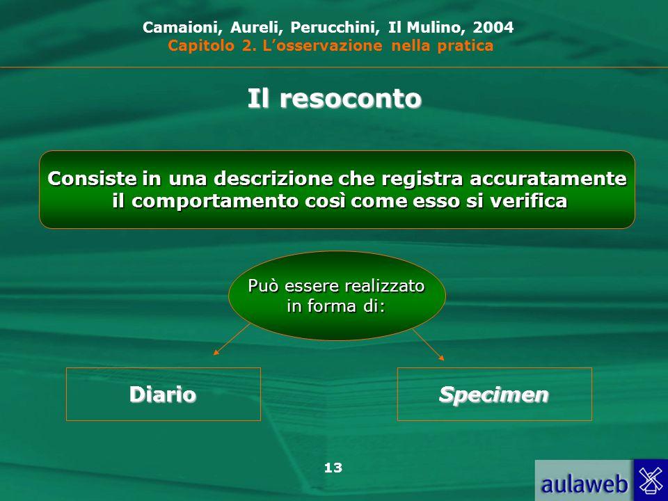 Il resoconto Diario Specimen