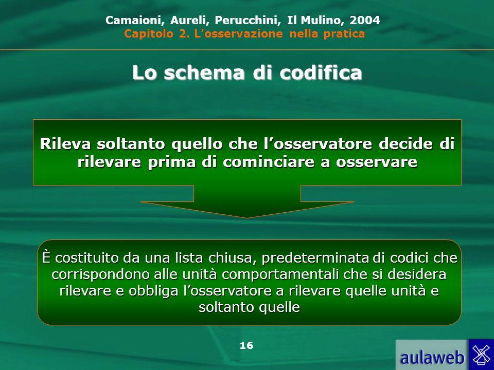 Camaioni, Aureli, Perucchini, Il Mulino, 2004 Capitolo 2