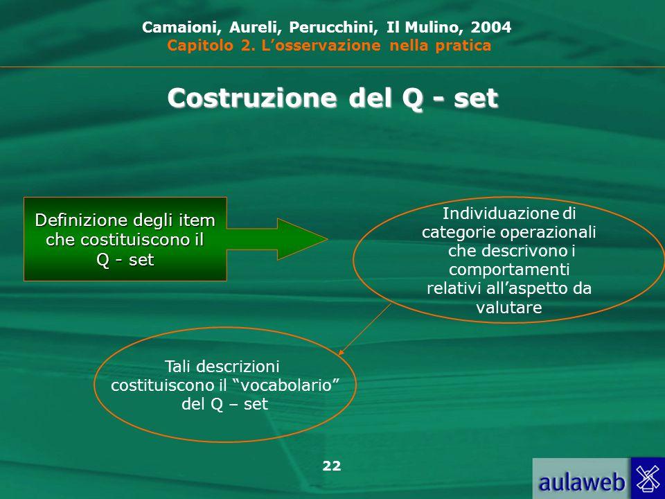 Costruzione del Q - set Definizione degli item che costituiscono il