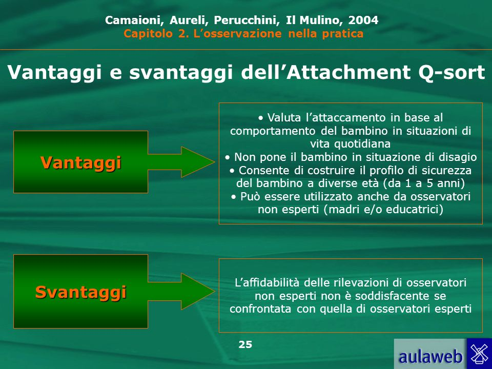 Vantaggi e svantaggi dell'Attachment Q-sort