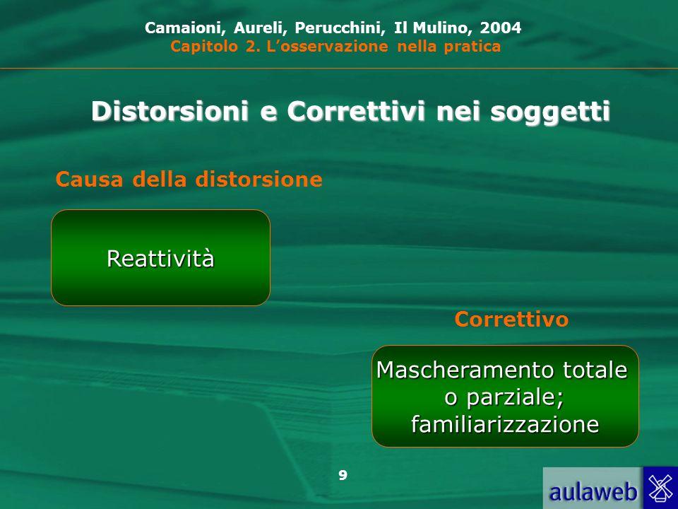 Distorsioni e Correttivi nei soggetti