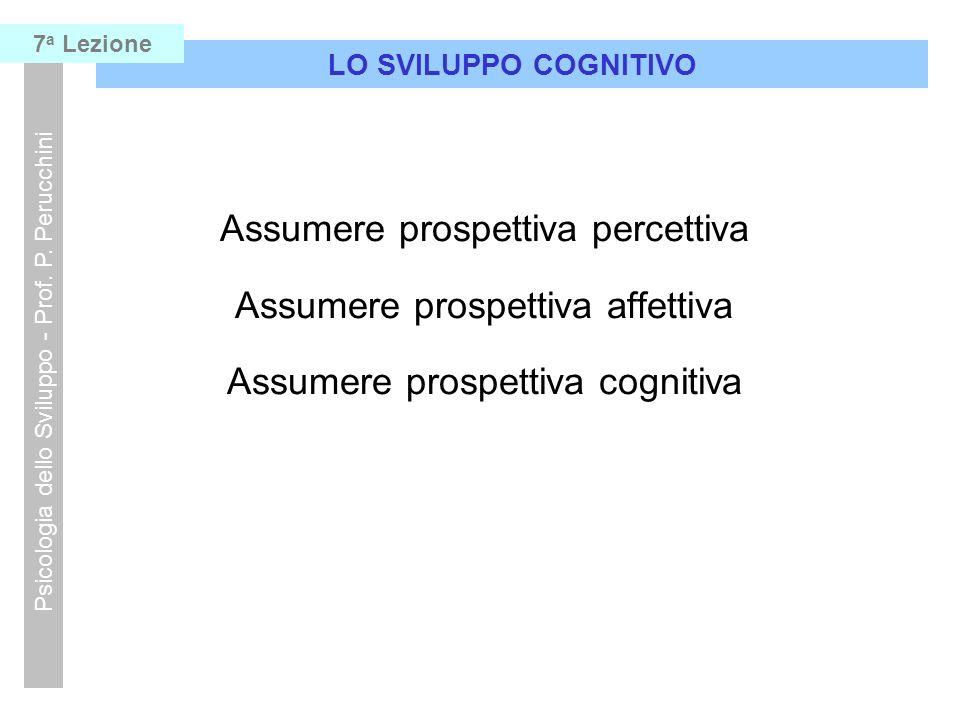 Assumere prospettiva percettiva Assumere prospettiva affettiva
