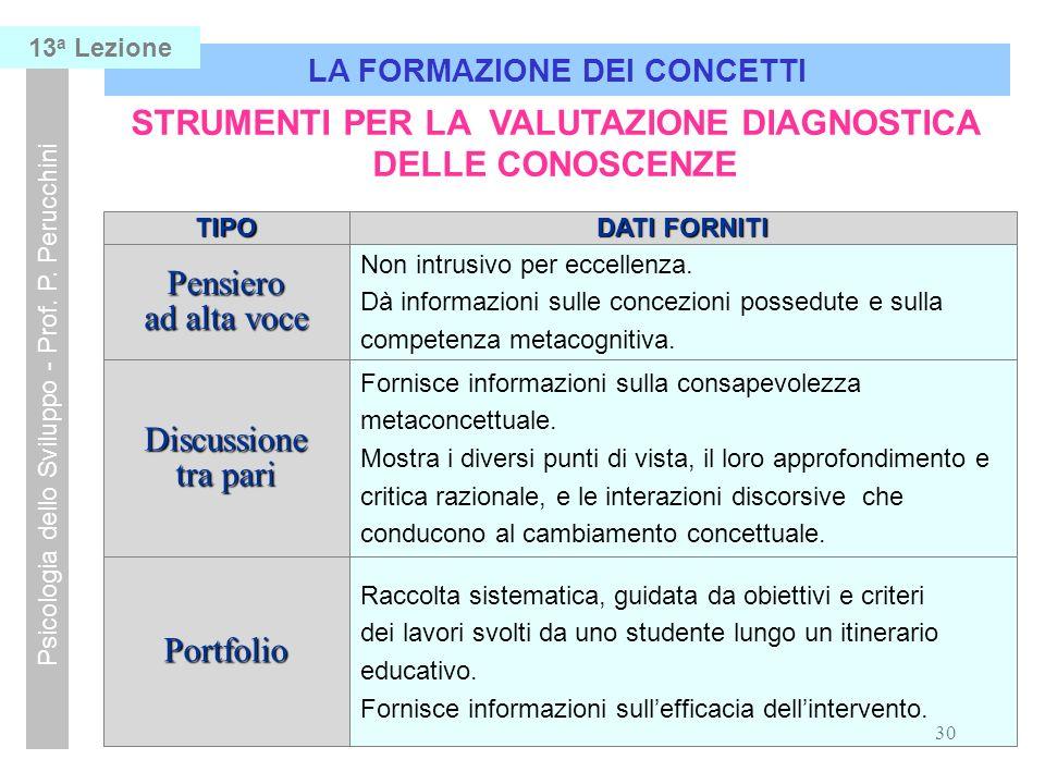 STRUMENTI PER LA VALUTAZIONE DIAGNOSTICA DELLE CONOSCENZE