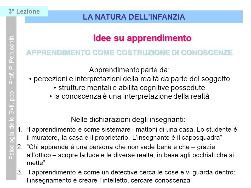 LA NATURA DELL'INFANZIA APPRENDIMENTO COME COSTRUZIONE DI CONOSCENZE